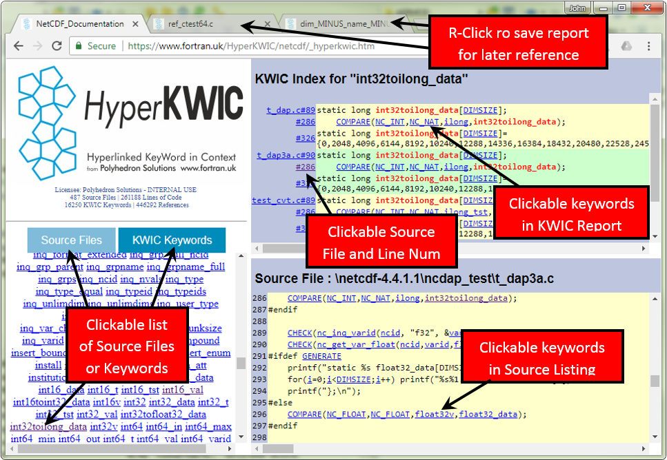 HyperKWIC Window